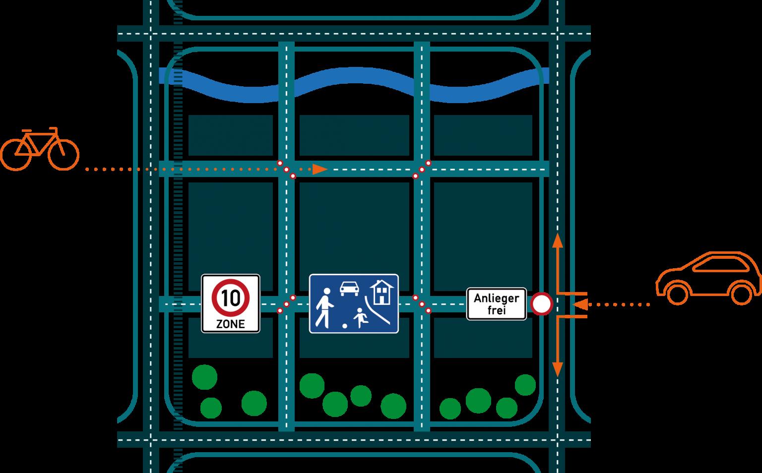 Straßen für Menschen – Superblocks für Freiburg?